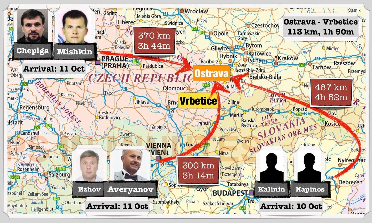 Vezető képünkön a csehországi lőszerraktár felrobbantásában szerepet kapott titkosügynökök mozgását látjuk a Bellingcat oknyomozó hírportál ábrája alapján